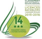 Classement SMBG bachelors 2016 esm-a 14